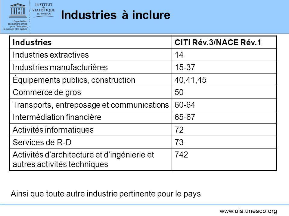 www.uis.unesco.org Industries à inclure IndustriesCITI Rév.3/NACE Rév.1 Industries extractives14 Industries manufacturières15-37 Équipements publics,