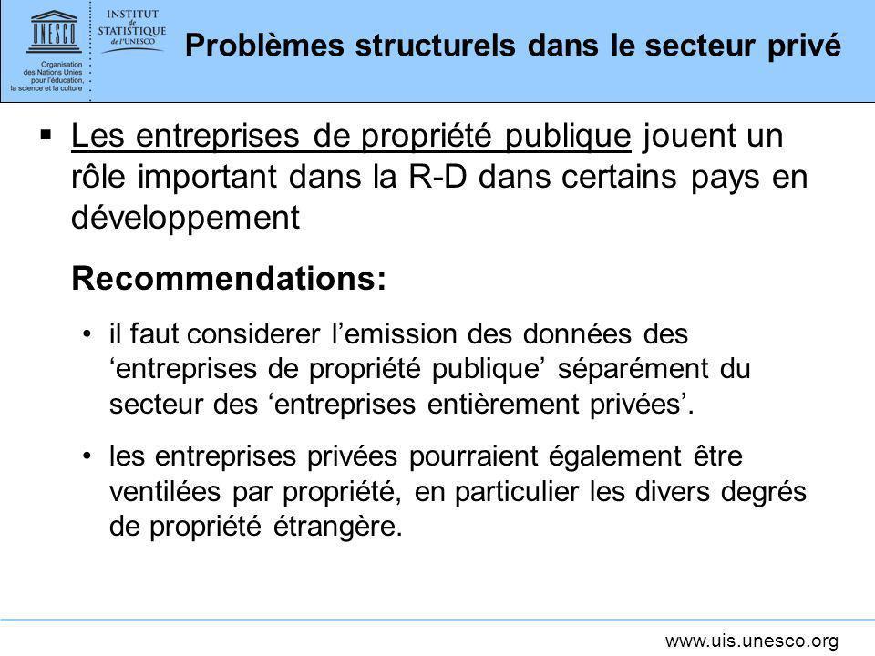 www.uis.unesco.org Problèmes structurels dans le secteur privé Les entreprises de propriété publique jouent un rôle important dans la R-D dans certain