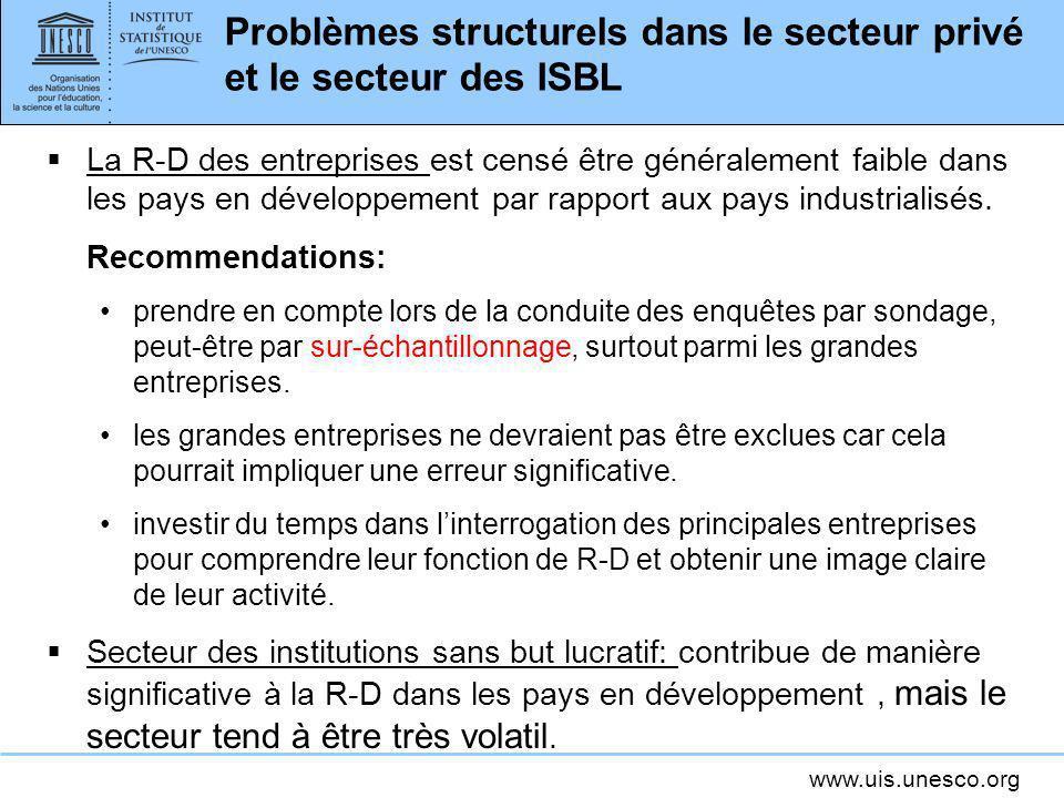 www.uis.unesco.org Problèmes structurels dans le secteur privé et le secteur des ISBL La R-D des entreprises est censé être généralement faible dans l