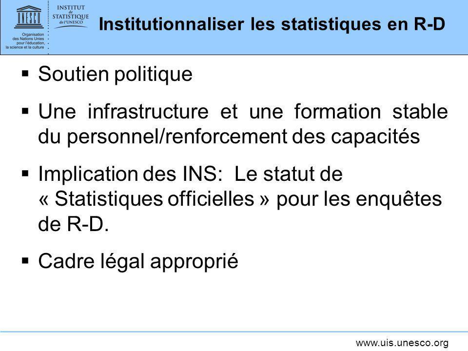 www.uis.unesco.org Institutionnaliser les statistiques en R-D Soutien politique Une infrastructure et une formation stable du personnel/renforcement d