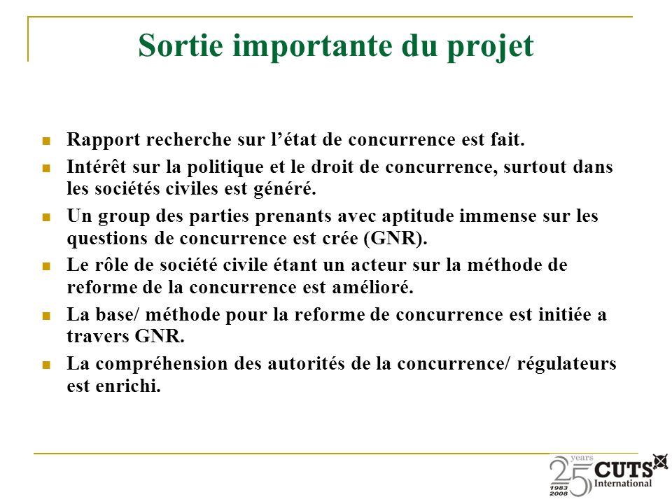 Sortie importante du projet Rapport recherche sur létat de concurrence est fait.