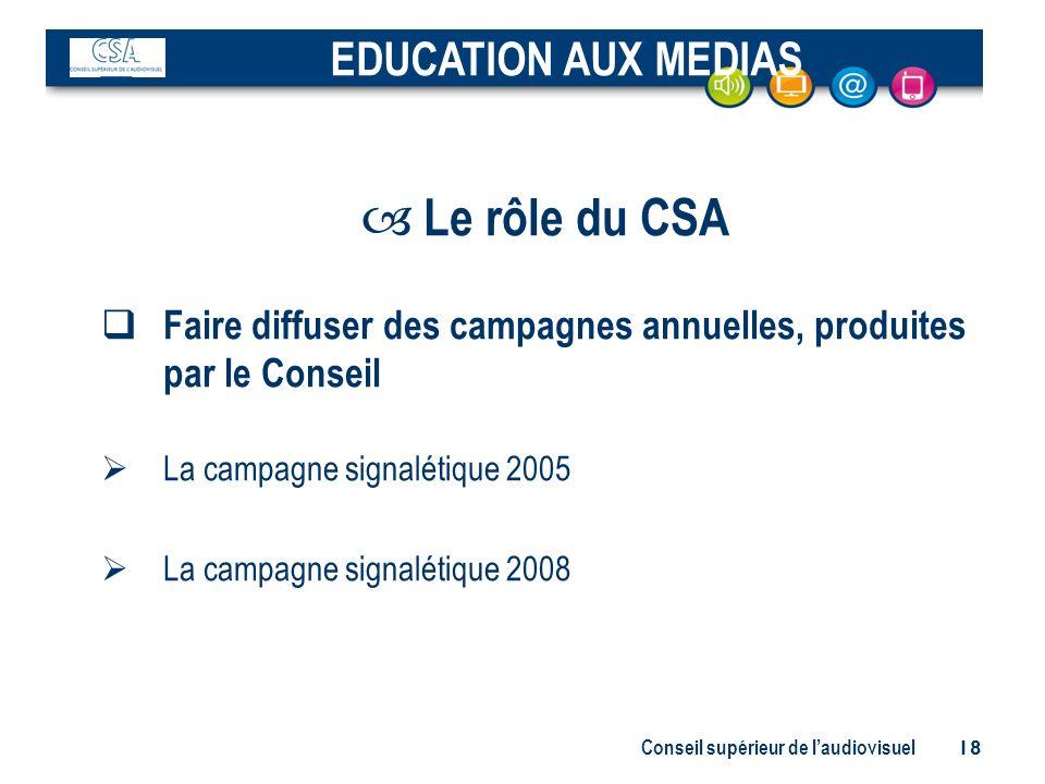 Conseil supérieur de laudiovisuel 18 – Le rôle du CSA Faire diffuser des campagnes annuelles, produites par le Conseil La campagne signalétique 2005 L