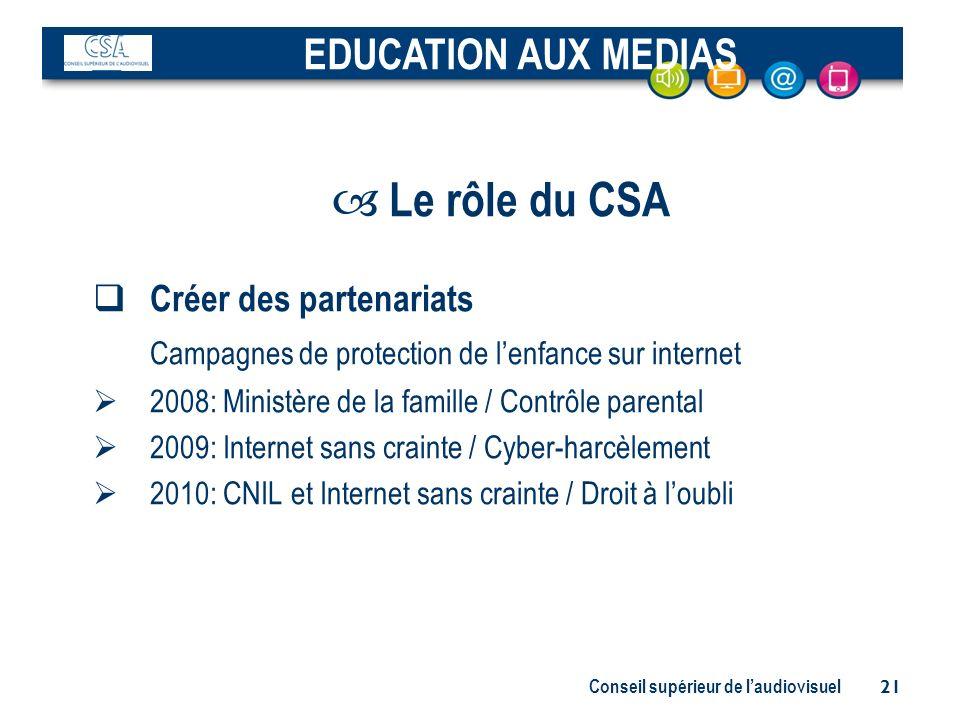 Conseil supérieur de laudiovisuel 21 – Le rôle du CSA Créer des partenariats Campagnes de protection de lenfance sur internet 2008: Ministère de la fa