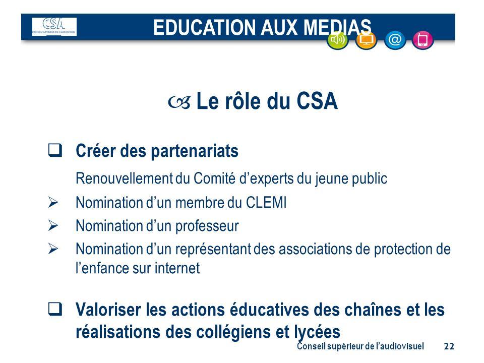 Conseil supérieur de laudiovisuel 22 – Le rôle du CSA Créer des partenariats Renouvellement du Comité dexperts du jeune public Nomination dun membre d