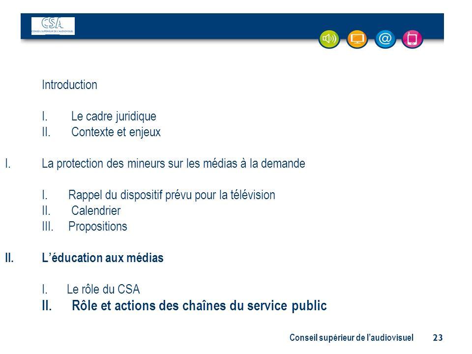 Conseil supérieur de laudiovisuel 23 Introduction I. Le cadre juridique II. Contexte et enjeux I.La protection des mineurs sur les médias à la demande