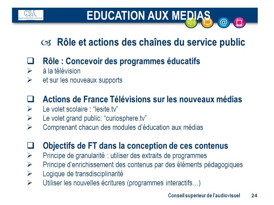 Conseil supérieur de laudiovisuel 24 – Rôle et actions des chaînes du service public Rôle : Concevoir des programmes éducatifs à la télévision et sur