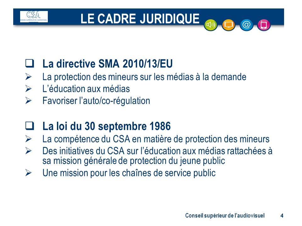 Conseil supérieur de laudiovisuel 4 La directive SMA 2010/13/EU La protection des mineurs sur les médias à la demande Léducation aux médias Favoriser