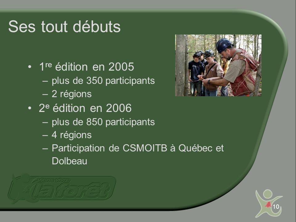 10 Ses tout débuts 1 re édition en 2005 –plus de 350 participants –2 régions 2 e édition en 2006 –plus de 850 participants –4 régions –Participation d