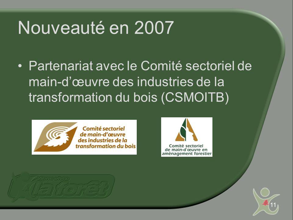 11 Nouveauté en 2007 Partenariat avec le Comité sectoriel de main-dœuvre des industries de la transformation du bois (CSMOITB)
