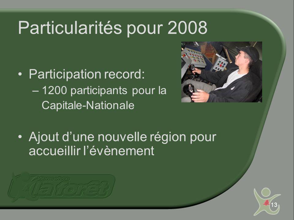 13 Particularités pour 2008 Participation record: –1200 participants pour la Capitale-Nationale Ajout dune nouvelle région pour accueillir lévènement