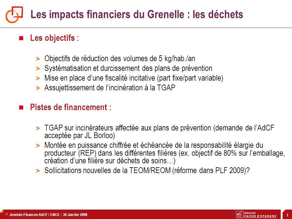 > Journée Finances AdCF / CNCE – 30 Janvier 2008 7 Les impacts financiers du Grenelle : les déchets Les objectifs : > Objectifs de réduction des volumes de 5 kg/hab./an > Systématisation et durcissement des plans de prévention > Mise en place dune fiscalité incitative (part fixe/part variable) > Assujettissement de lincinération à la TGAP Pistes de financement : > TGAP sur incinérateurs affectée aux plans de prévention (demande de lAdCF acceptée par JL Borloo) > Montée en puissance chiffrée et échéancée de la responsabilité élargie du producteur (REP) dans les différentes filières (ex.