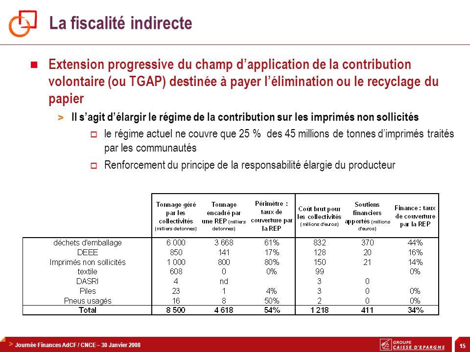 > Journée Finances AdCF / CNCE – 30 Janvier 2008 15 La fiscalité indirecte Extension progressive du champ dapplication de la contribution volontaire (