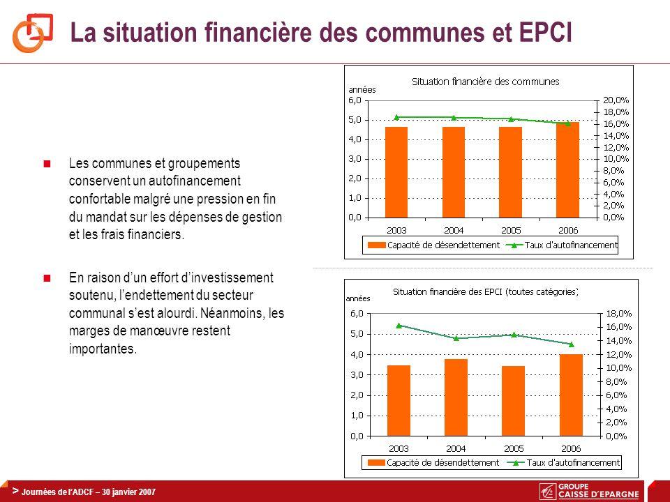 > Journée Finances AdCF / CNCE – 30 Janvier 2008 20 > Journées de lADCF – 30 janvier 2007 La situation financière des communes et EPCI Les communes et