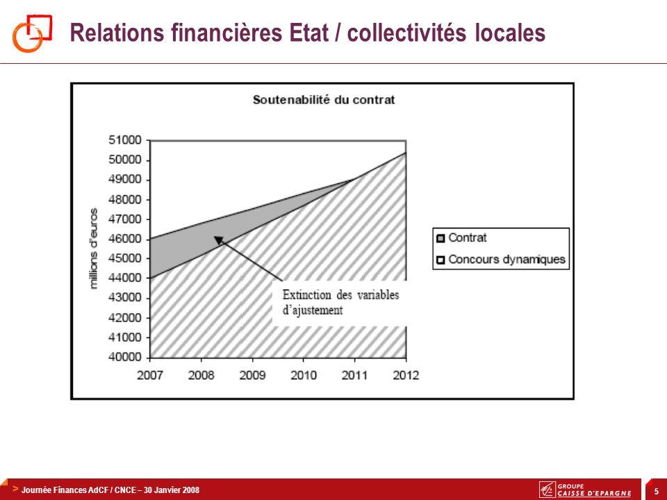> Journée Finances AdCF / CNCE – 30 Janvier 2008 5 Relations financières Etat / collectivités locales