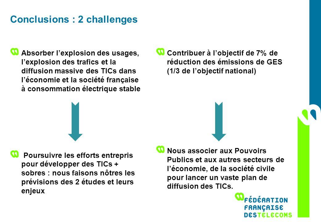Conclusions : 2 challenges Absorber lexplosion des usages, lexplosion des trafics et la diffusion massive des TICs dans léconomie et la société frança