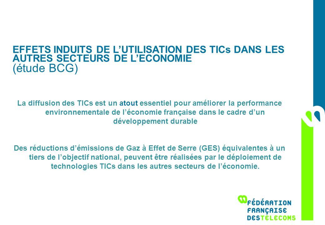 Les émissions de gaz à effet de serre (GES) de la France devraient passer de 536 MtCO2 en 2007 à 489 MtCO2 en 2020 dans un scénario qui inclut les efforts déjà engagés par la France.
