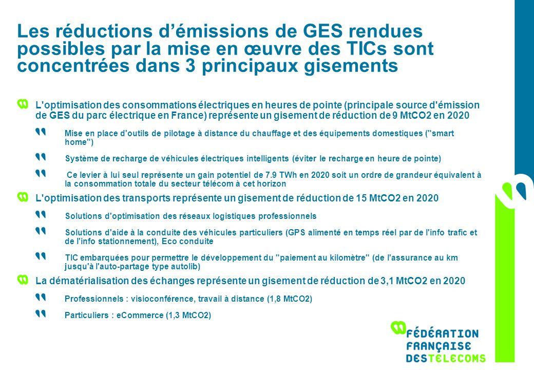 Les réductions démissions de GES rendues possibles par la mise en œuvre des TICs sont concentrées dans 3 principaux gisements L'optimisation des conso