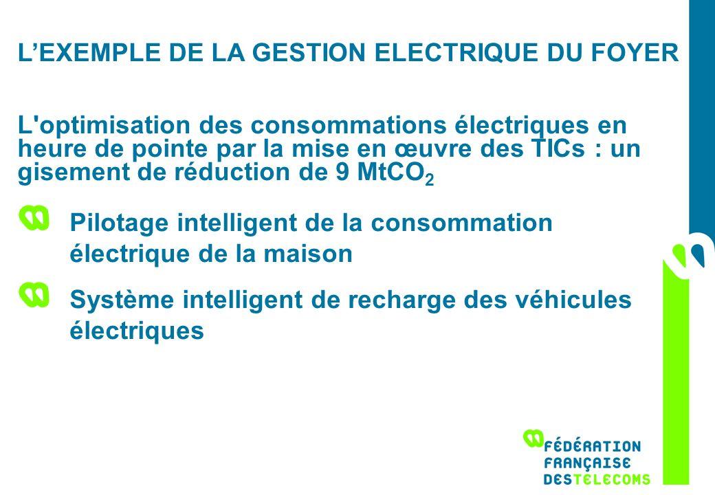 LEXEMPLE DE LA GESTION ELECTRIQUE DU FOYER L'optimisation des consommations électriques en heure de pointe par la mise en œuvre des TICs : un gisement
