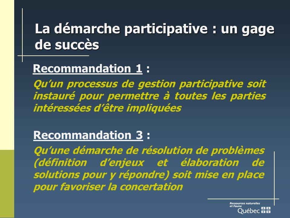 La démarche participative : un gage de succès Recommandation 1 : Quun processus de gestion participative soit instauré pour permettre à toutes les parties intéressées dêtre impliquées Recommandation 3 : Quune démarche de résolution de problèmes (définition denjeux et élaboration de solutions pour y répondre) soit mise en place pour favoriser la concertation