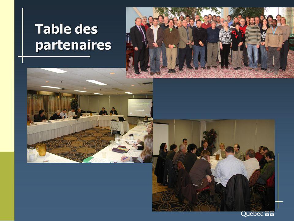 Table des partenaires