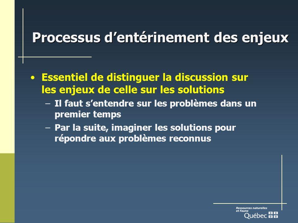 Processus dentérinement des enjeux Essentiel de distinguer la discussion sur les enjeux de celle sur les solutions –Il faut sentendre sur les problèmes dans un premier temps –Par la suite, imaginer les solutions pour répondre aux problèmes reconnus