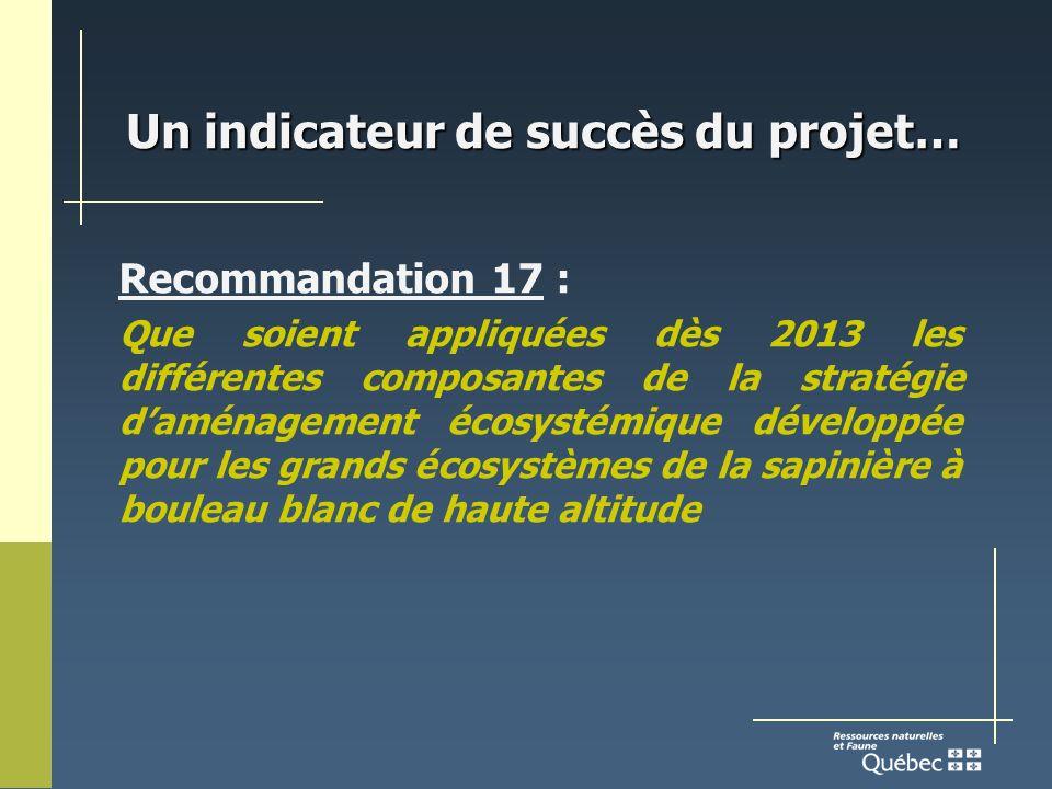 Un indicateur de succès du projet… Recommandation 17 : Que soient appliquées dès 2013 les différentes composantes de la stratégie daménagement écosystémique développée pour les grands écosystèmes de la sapinière à bouleau blanc de haute altitude