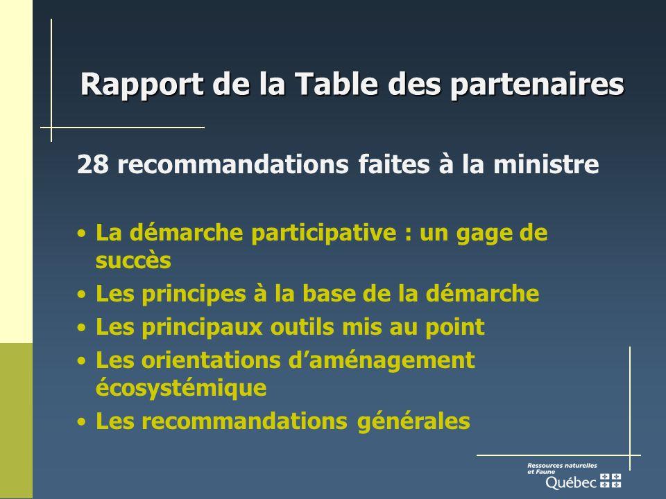 Rapport de la Table des partenaires 28 recommandations faites à la ministre La démarche participative : un gage de succès Les principes à la base de la démarche Les principaux outils mis au point Les orientations daménagement écosystémique Les recommandations générales