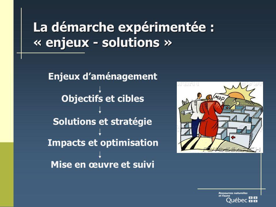La démarche expérimentée : « enjeux - solutions » Enjeux daménagement Objectifs et cibles Solutions et stratégie Impacts et optimisation Mise en œuvre et suivi