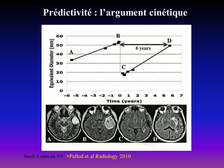 Prédictivité : largument cinétique Seuil 8 mm/an >> >Pallud et al Radiology 2010
