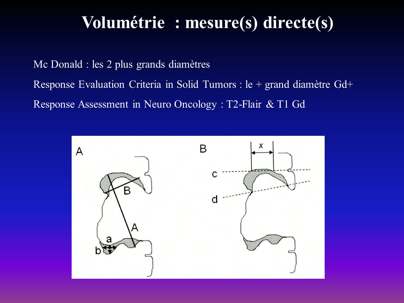 Volumétrie : mesure(s) directe(s) Mc Donald : les 2 plus grands diamètres Response Evaluation Criteria in Solid Tumors : le + grand diamètre Gd+ Respo
