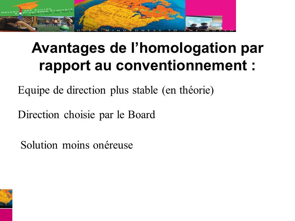 Avantages de lhomologation par rapport au conventionnement : Equipe de direction plus stable (en théorie) Direction choisie par le Board Solution moins onéreuse