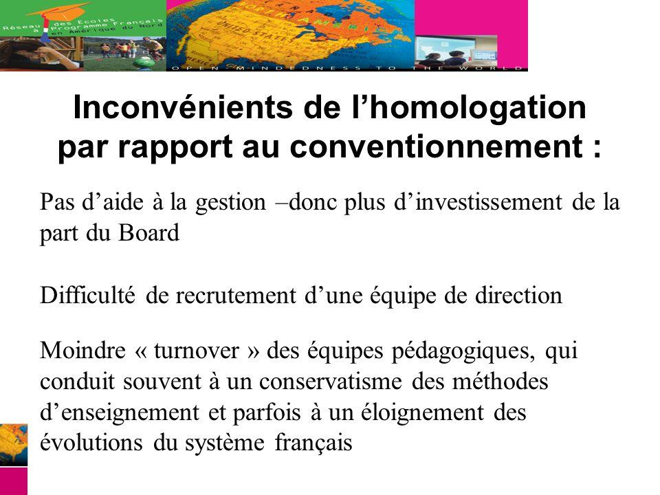 Inconvénients de lhomologation par rapport au conventionnement : Pas daide à la gestion –donc plus dinvestissement de la part du Board Difficulté de r