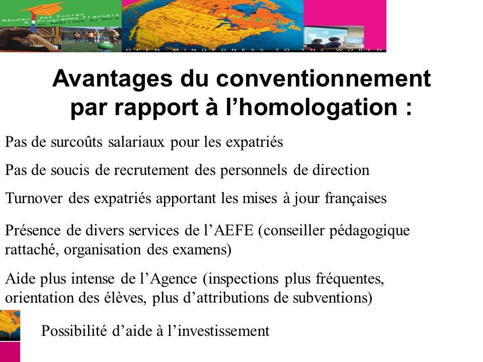 Avantages du conventionnement par rapport à lhomologation : Pas de soucis de recrutement des personnels de direction Turnover des expatriés apportant