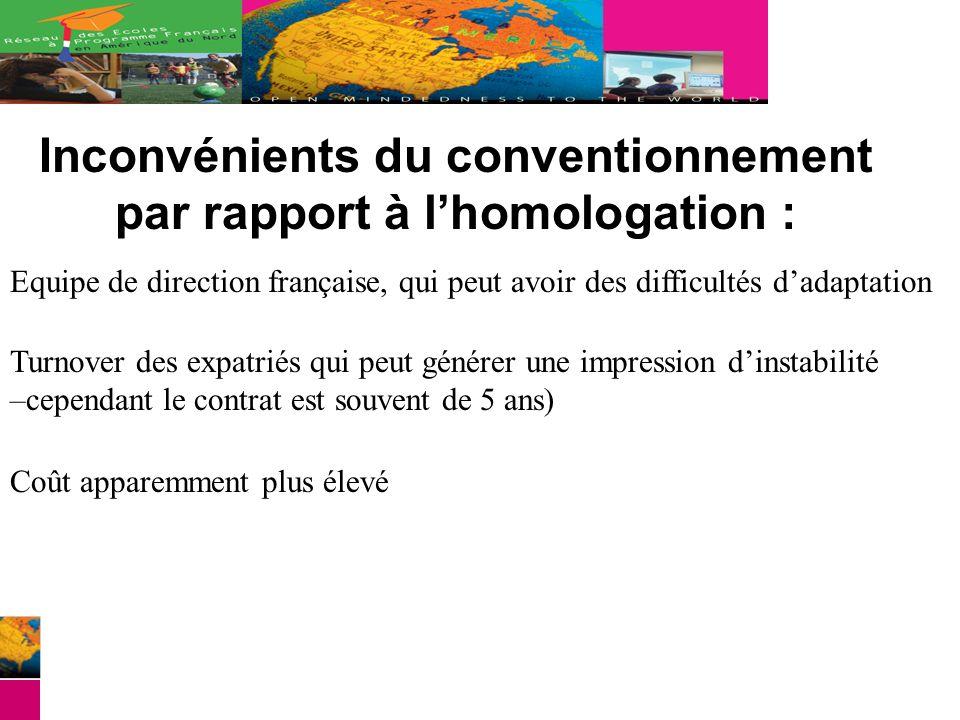 Inconvénients du conventionnement par rapport à lhomologation : Equipe de direction française, qui peut avoir des difficultés dadaptation Turnover des