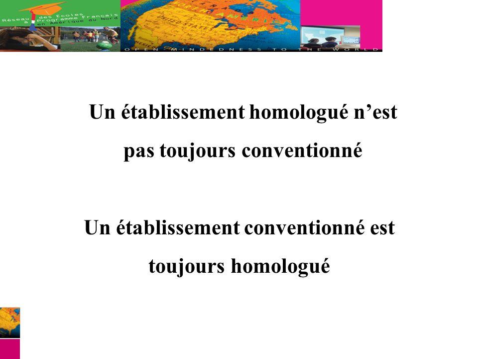 Un établissement homologué nest pas toujours conventionné Un établissement conventionné est toujours homologué