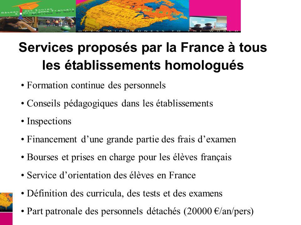 Services proposés par la France à tous les établissements homologués Formation continue des personnels Conseils pédagogiques dans les établissements I