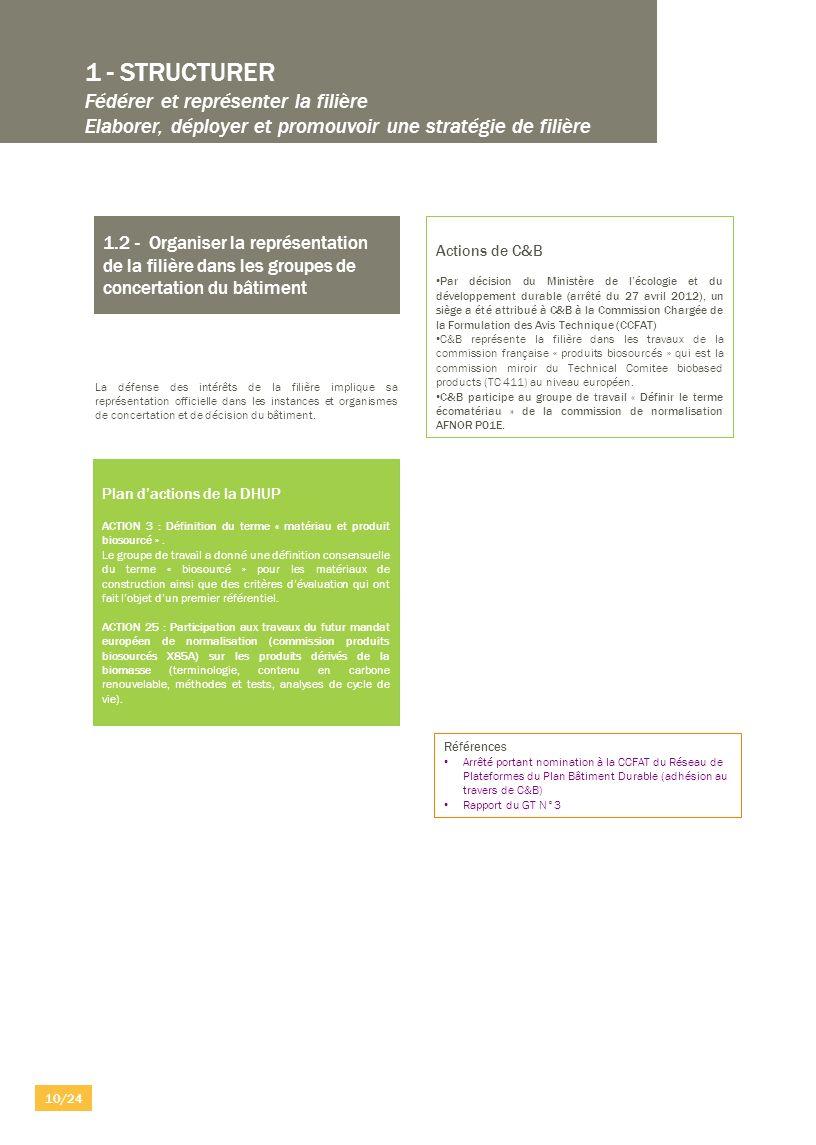 La défense des intérêts de la filière implique sa représentation officielle dans les instances et organismes de concertation et de décision du bâtimen
