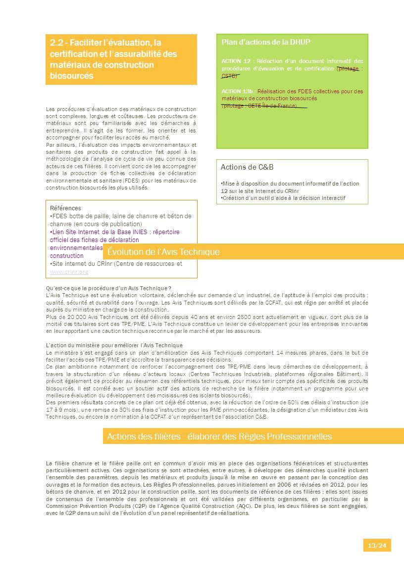 Plan dactions de la DHUP ACTION 12 : Rédaction dun document informatif des procédures dévaluation et de certification (pilotage : CSTB ) ACTION 13b :