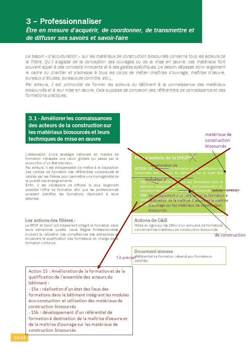 3 – Professionnaliser Être en mesure dacquérir, de coordonner, de transmettre et de diffuser ses savoirs et savoir-faire Le besoin « dacculturation »