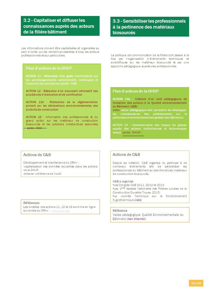 Plan dactions de la DHUP ACTION 11 : Rédaction dun guide dinformation sur les accompagnements administratifs, techniques et financiers des entreprises