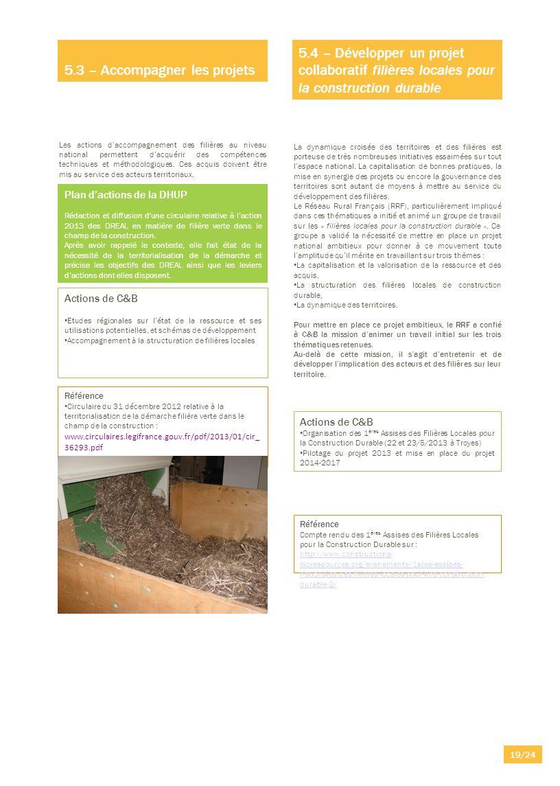 5.3 – Accompagner les projets Plan dactions de la DHUP Rédaction et diffusion d'une circulaire relative à laction 2013 des DREAL en matière de filière