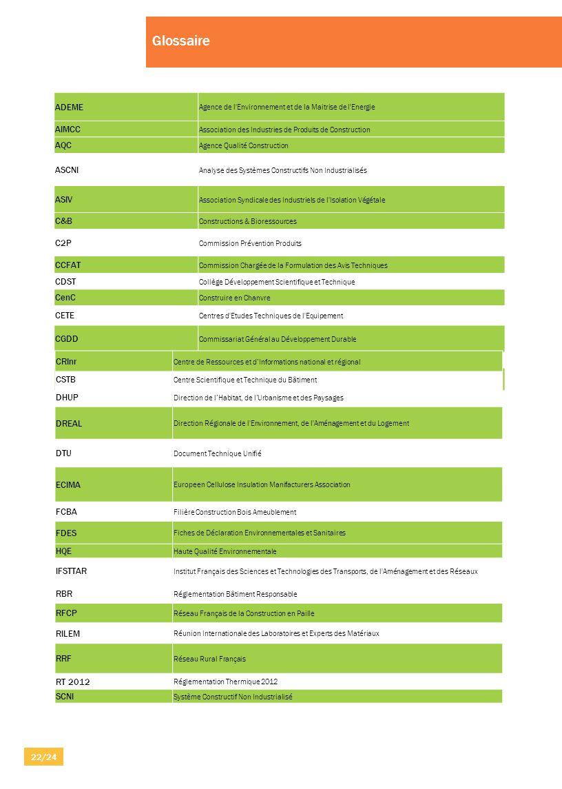 Glossaire 22/24 ADEME Agence de l'Environnement et de la Maitrise de l'Energie AIMCC Association des Industries de Produits de Construction AQC Agence