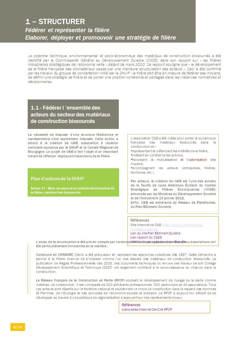 1 – STRUCTURER Fédérer et représenter la filière Elaborer, déployer et promouvoir une stratégie de filière Le potentiel technique, environnemental et