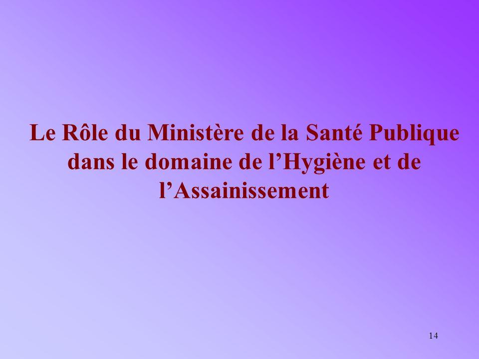 14 Le Rôle du Ministère de la Santé Publique dans le domaine de lHygiène et de lAssainissement
