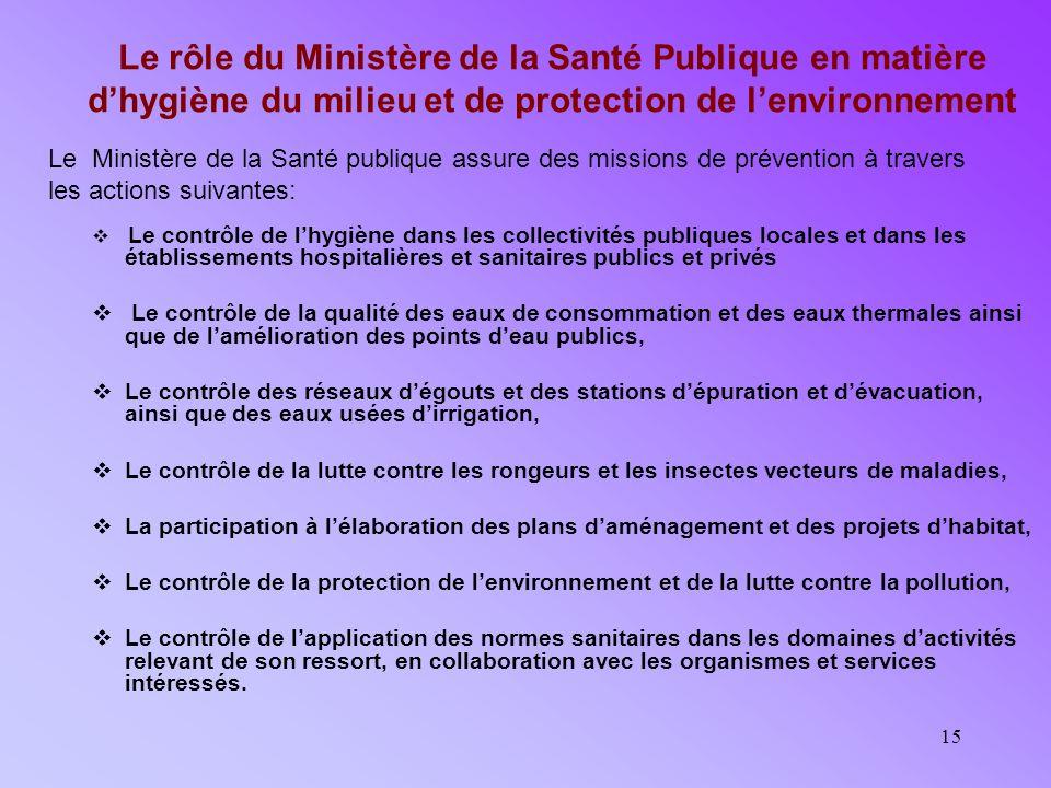 15 Le contrôle de lhygiène dans les collectivités publiques locales et dans les établissements hospitalières et sanitaires publics et privés Le contrô