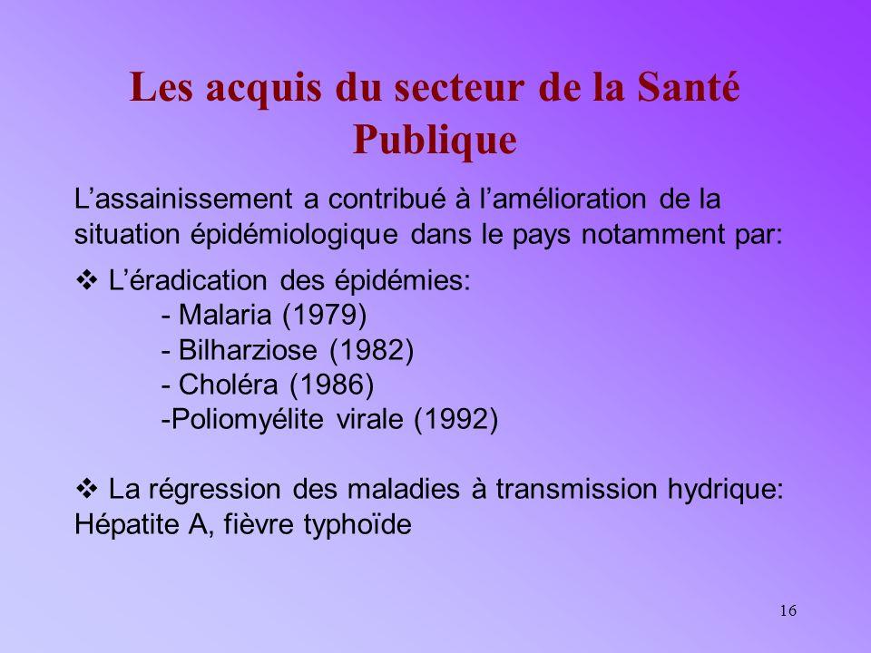 16 Les acquis du secteur de la Santé Publique Lassainissement a contribué à lamélioration de la situation épidémiologique dans le pays notamment par: