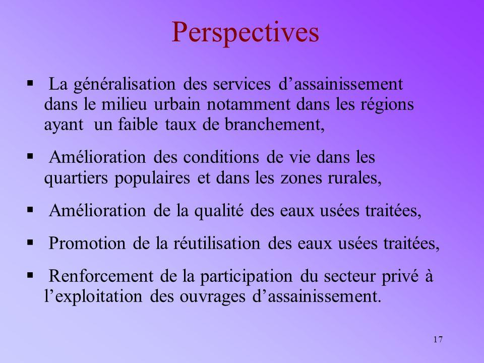 17 Perspectives La généralisation des services dassainissement dans le milieu urbain notamment dans les régions ayant un faible taux de branchement, A