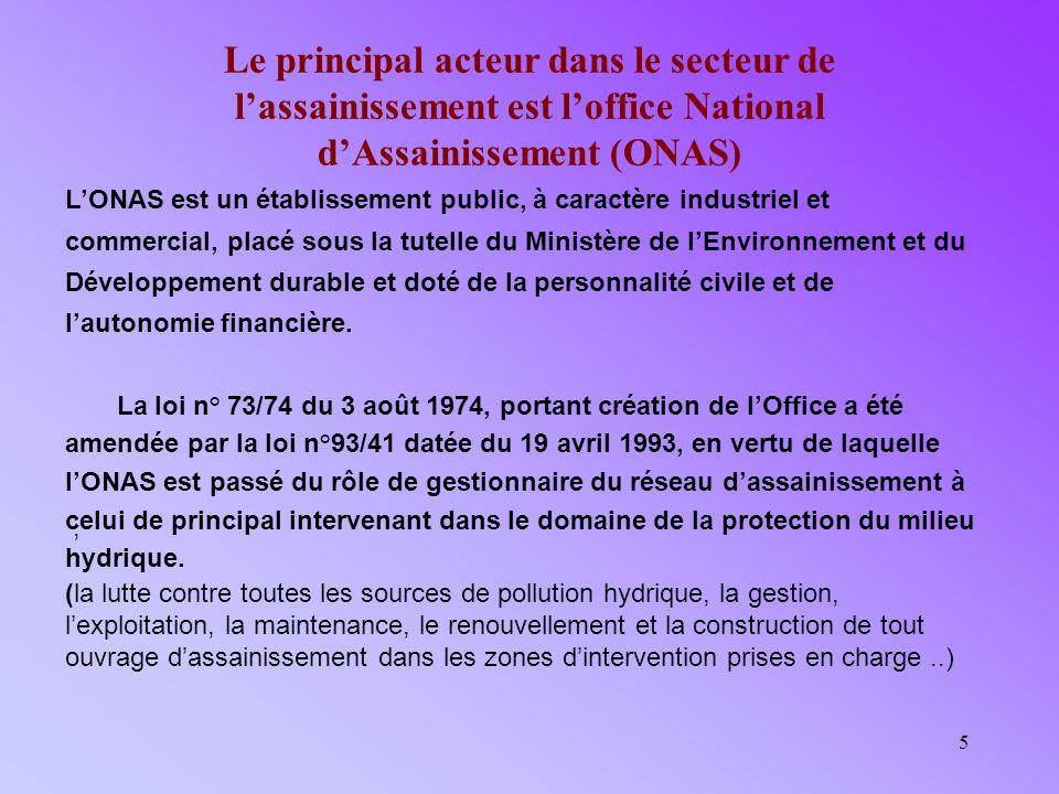 5 Le principal acteur dans le secteur de lassainissement est loffice National dAssainissement (ONAS) LONAS est un établissement public, à caractère in