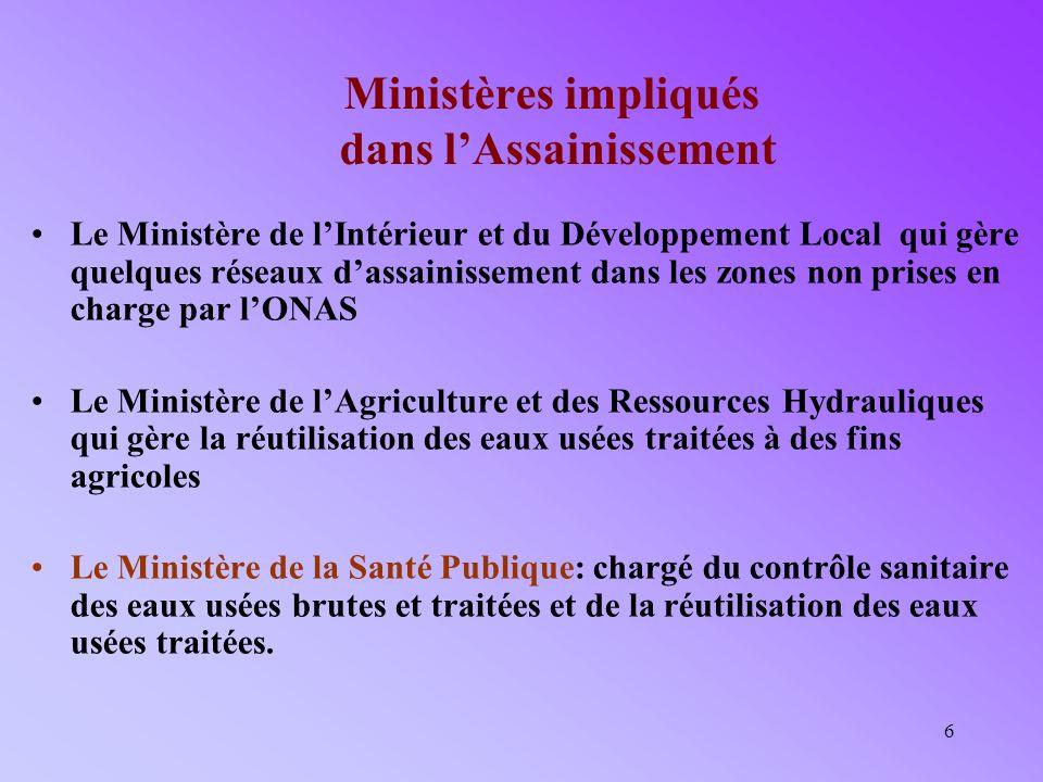 6 Ministères impliqués dans lAssainissement Le Ministère de lIntérieur et du Développement Local qui gère quelques réseaux dassainissement dans les zo