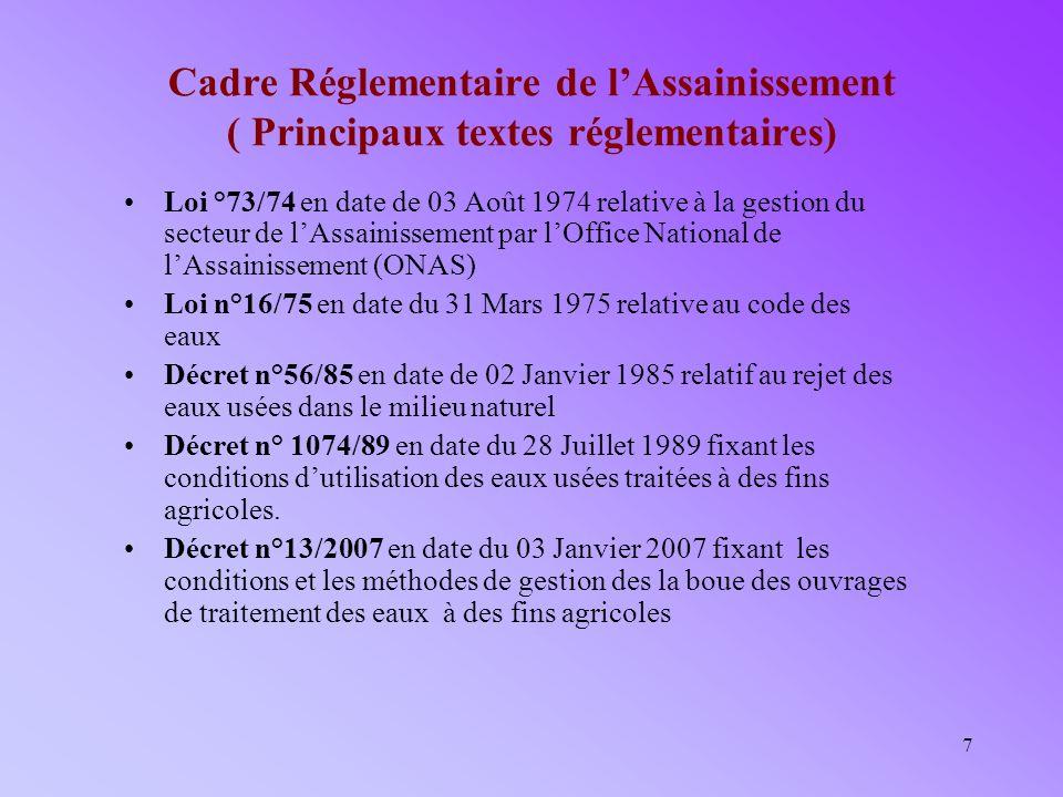 7 Cadre Réglementaire de lAssainissement ( Principaux textes réglementaires) Loi °73/74 en date de 03 Août 1974 relative à la gestion du secteur de lA